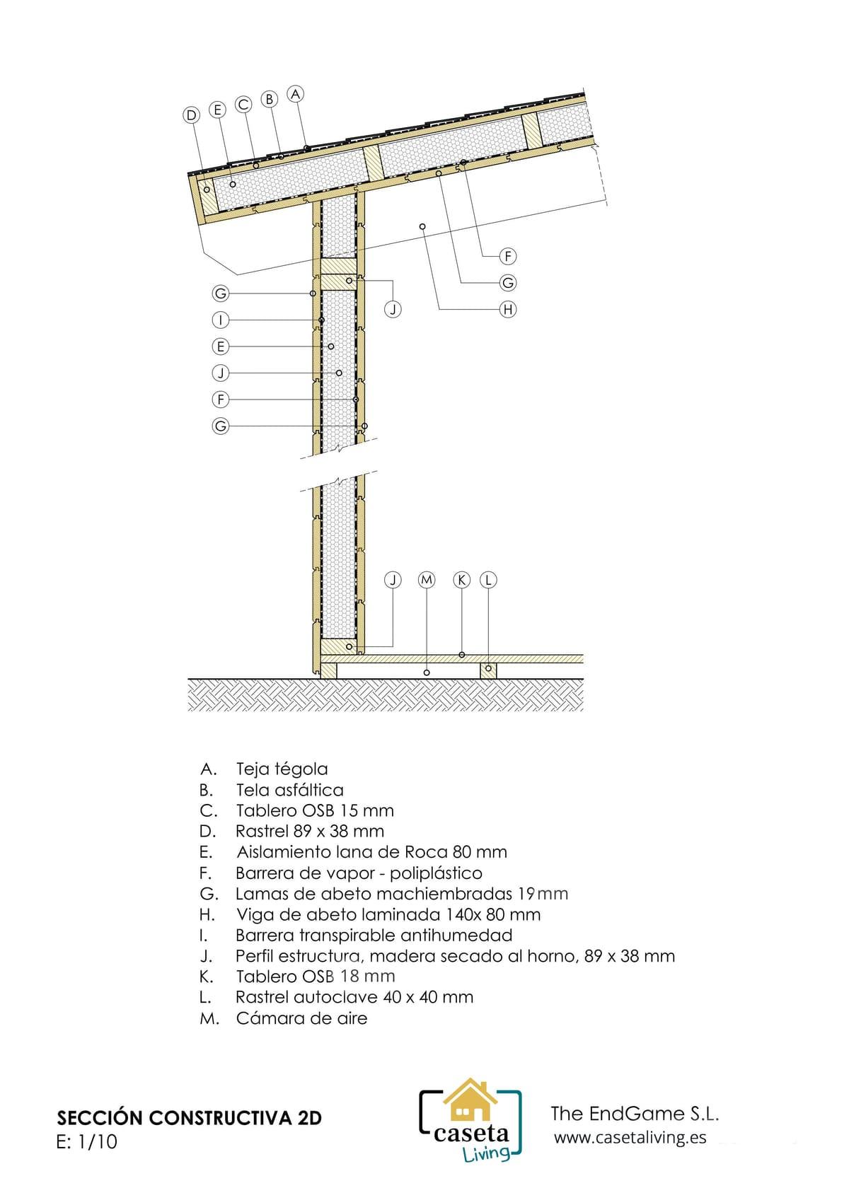 Sistema constructivo canadiense Caseta Livnig